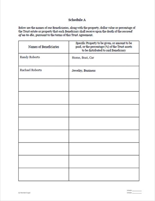 Standard Legal Living Trust Asset List sample